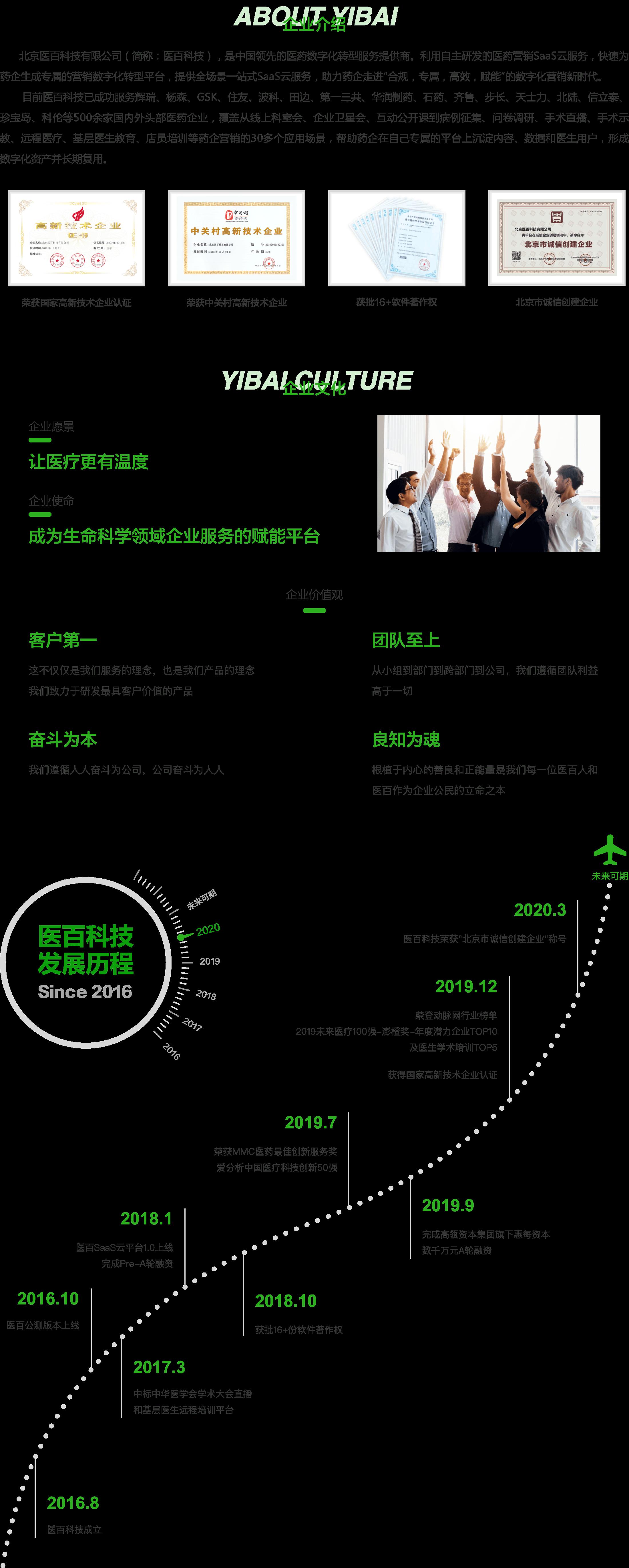 内容_关于医百.png